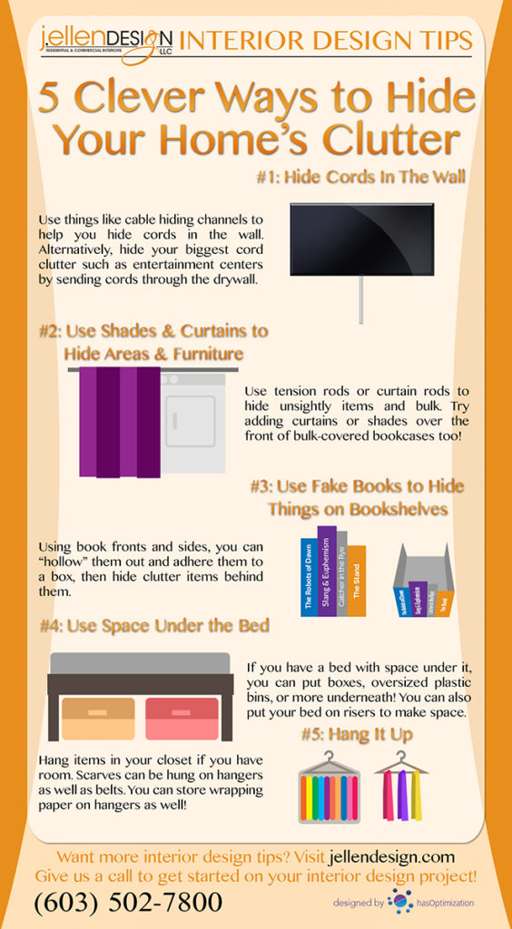 Hiding Clutter Infographic