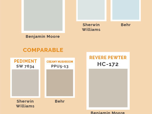 3 Fast Selling Colors for Home Sellers